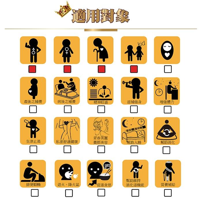 【美陸生技AWBIO】魔力奇亞籽適用對象:男生、女生、老人、小孩。