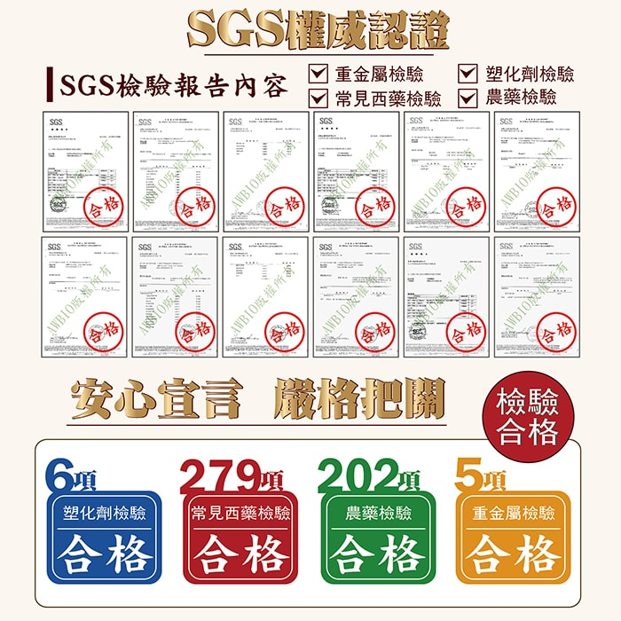 【美陸生技AWBIO】 SGS權威認證SGS檢驗報告:重金屬檢驗、塑化劑檢驗、常見西藥檢驗、農藥檢驗,檢驗合格。安心宣言嚴格把關:6項塑化劑檢驗合格、279項常見西藥檢驗合格、202項農藥檢驗合格、5項重金屬檢驗合格。