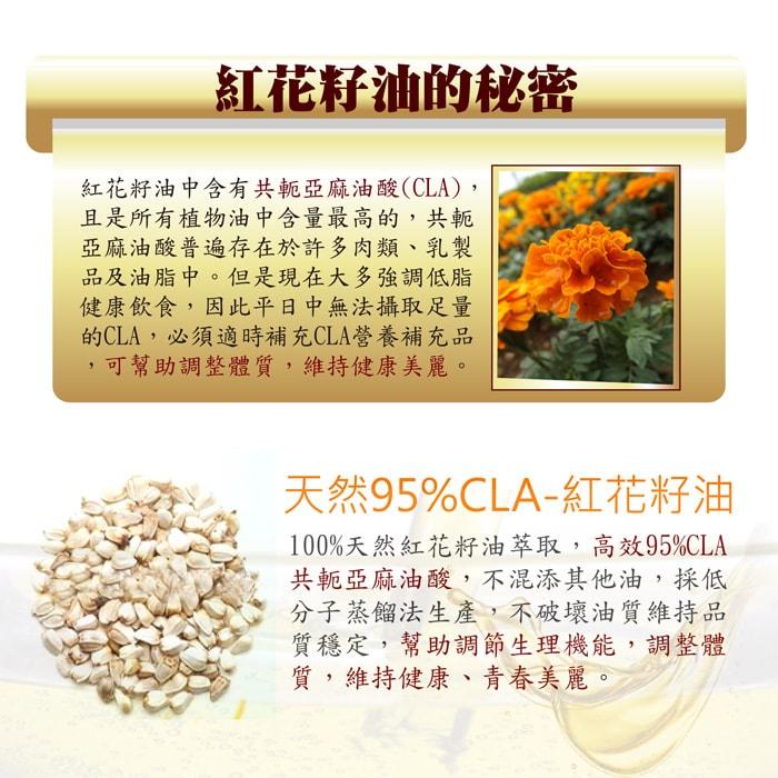 【美陸生技AWBIO】紅花籽油中含有共軛亞麻油酸(CLA),且是所有植物油中含量最高的,共軛亞麻油酸普遍存在於許多肉類、乳製品及油脂中。但是現在大多強調低脂健康飲食,因此平日中無法攝取足量的CLA,必須適時補充CLA營養補充品,可幫助調整體質,維持健康美麗。 100%天然紅花籽油萃取,高效95%CLA共軛亞麻油酸,不混添其他油,採低分子蒸餾法生產,不破壞油質維持品質穩定,幫助調節生理機能,調整體質,維持健康、青春美麗。