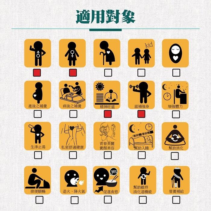 【美陸生技AWBIO】適用對象:男生、女生、精神旺盛、滋補強身