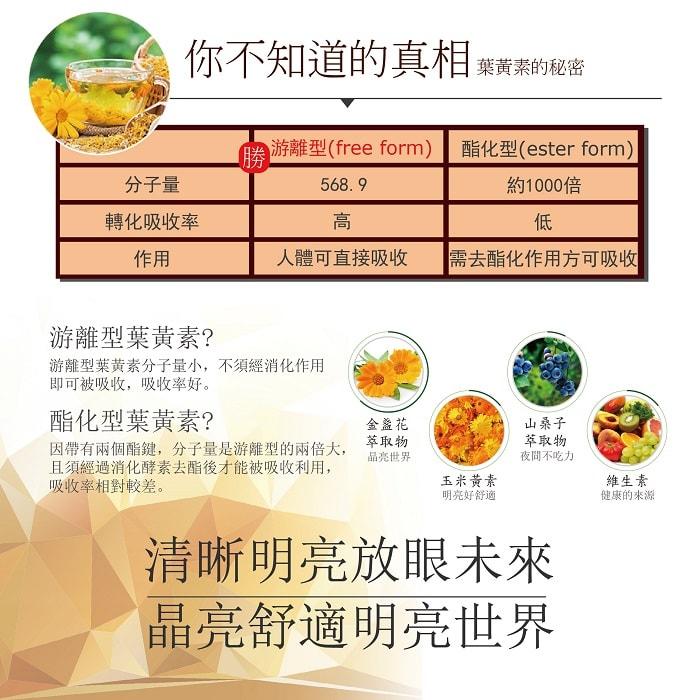 【美陸生技AWBIO】葉黃素的秘密,你不知道的真相:游離型(free  form)分子量568.9,轉化吸收率高,作用人體可直接吸收,游離型葉黃素?游離型葉黃素分子量小,不須經消化作用即可被吸收,吸收率好。酯化型葉黃素?因帶有兩個酯鍵,分子量是游離型的兩倍大,且須經過消化酵素去酯後才能被吸收利用,吸收率相對較差。內含:金盞花萃取物-晶亮世界、玉米黃素-明亮好舒適、山桑子萃取物-夜間不吃力、維生素-健康的來源。清晰明亮放眼未來,晶亮舒適明亮世界。