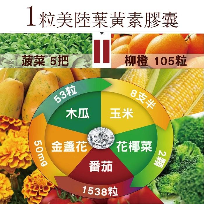 【美陸生技AWBIO】1粒美陸葉黃素膠囊等於菠菜5把、柳橙105粒、53粒木瓜、8支半玉米、2顆花椰菜、番茄1538粒、金盞花50mg。