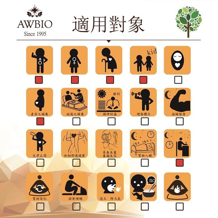 【美陸生技AWBIO】葉黃素適用對象:男生、女生、老人、小孩、產前之補養、熬夜讀書。