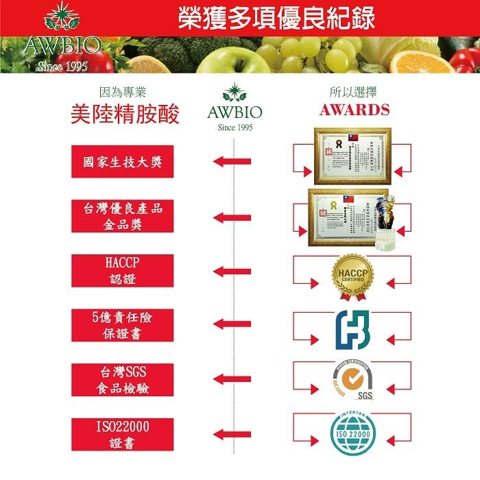 【美陸生技AWBIO】精胺酸榮獲多項優良紀錄:ISO22000、台灣SGS食品檢驗、5億責任險保證書、HACCP認證、國家生技大獎、台灣優良產品金品獎。