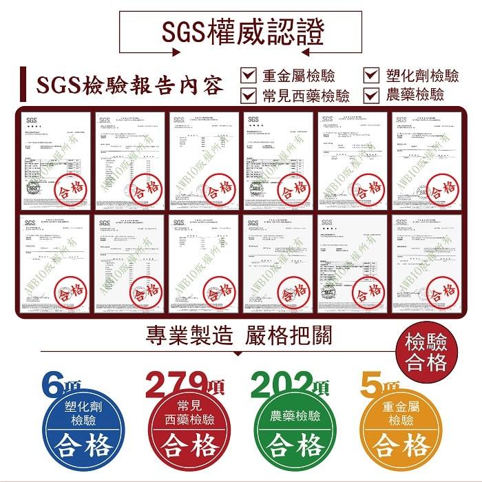 【美陸生技AWBIO】 SGS權威認證SGS檢驗報告:重金屬檢驗、塑化劑檢驗、常見西藥檢驗、農藥檢驗,檢驗合格。專業製造嚴格把關包含:6項塑化劑檢驗合格、279項常見西藥檢驗合格、202項農藥檢驗合格、5項重金屬檢驗合格。