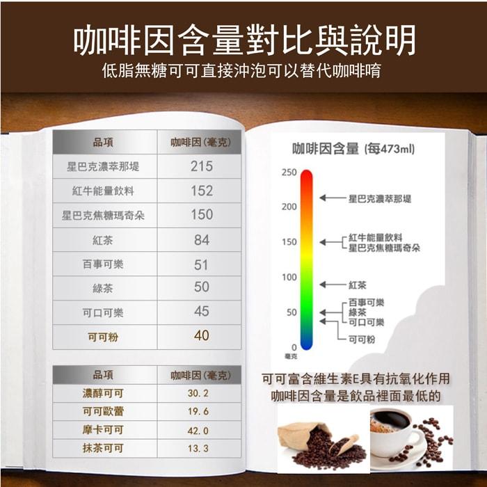【美陸生技AWBIO】100%荷蘭低脂無糖可可粉咖啡因含量對比與說明:低脂無糖可可直接沖泡可替代咖啡唷,可可富含維生素E具有抗氧化作用咖啡因含量是飲品裡面最低的