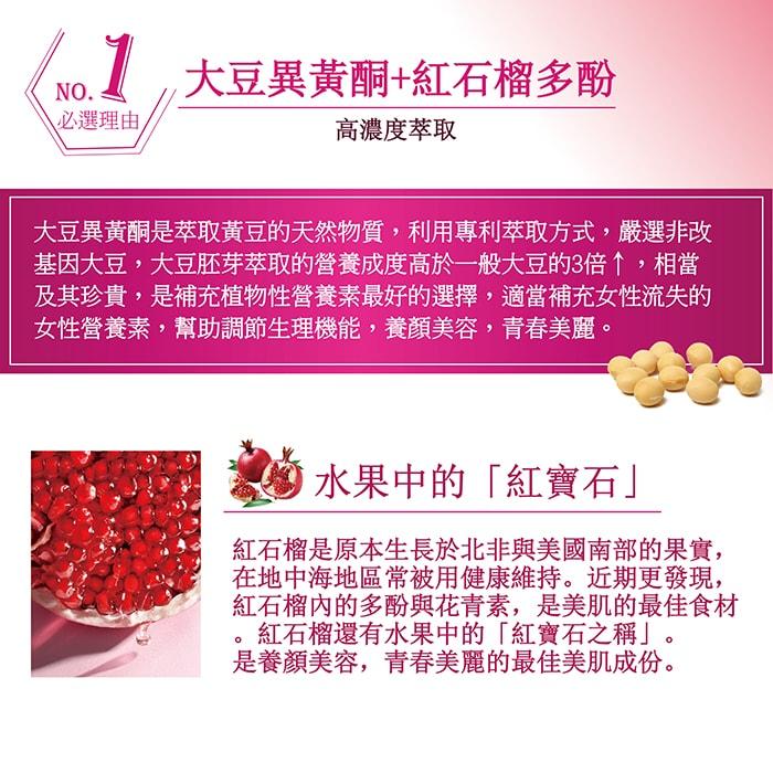 【美陸生技AWBIO】必選理由NO1.大豆異黃酮+紅石榴多酚高濃度萃取:大豆異黃酮是萃取黃豆的天然物質,利用專利萃取方式,嚴選非改基因大豆,大豆胚芽萃取的營養程度高於一般大豆的3倍以上,相當及其珍貴,是補充植物性營養素最好的選擇,適當補充女性流失的女性營養素,幫助調節生理機能,養顏美容,青春美麗。水果中的紅寶石:紅石榴是原本生長於北非與美國南部的果實,在地中海地區常被用維持健康。近期更發現,紅石榴內的多酚與花青素,是美肌的最佳食材。紅石榴還有水果中的紅寶石之稱。是養顏美容,青春美麗的最佳美肌成分。