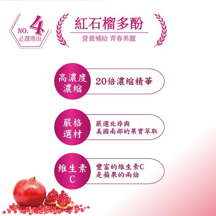 【美陸生技AWBIO】必選理由NO4.紅石榴多酚營養補給青春美麗:高濃度濃縮:20倍濃縮精華、嚴格選材:嚴選北非與美國南部的果實萃取、維生素C:豐富的維生素C是蘋果的兩倍。